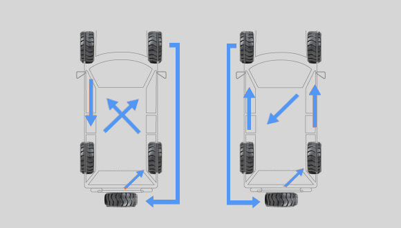 tire rotation pattern
