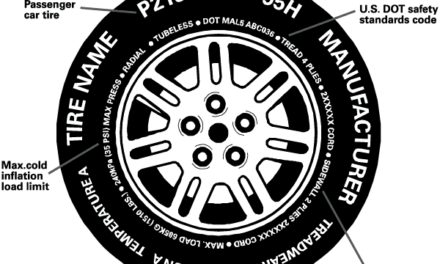Tire Load Index – What It Is And The Benefits Of Knowing How To Read It.