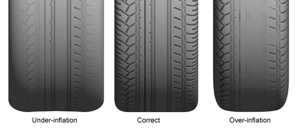 Get to Understand More about the Tire Tread Depth for Better Driving Experience