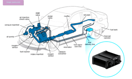 Is It Safe To Drive With An EVAP System Leak?